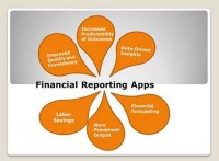 Financial reporting apps and why every doctor needs one!