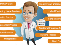12 practice models for physicians
