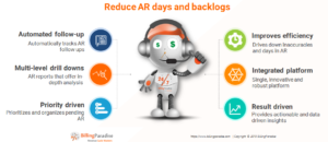 AR software at BillingParadise
