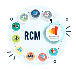 Full_Cycle_RCM_process