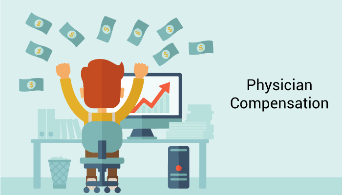 Physician Compensation Tools