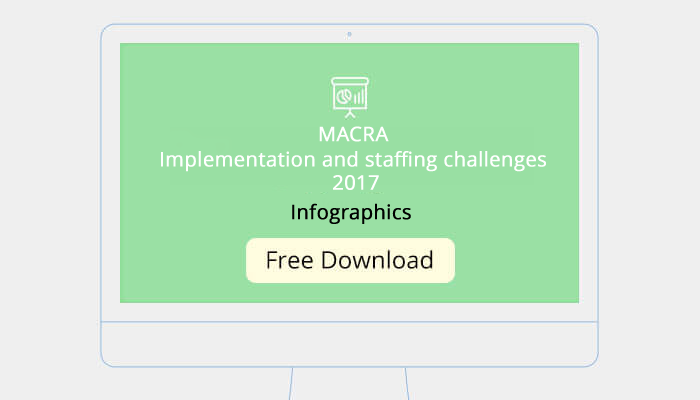 MACRA implementation challenges
