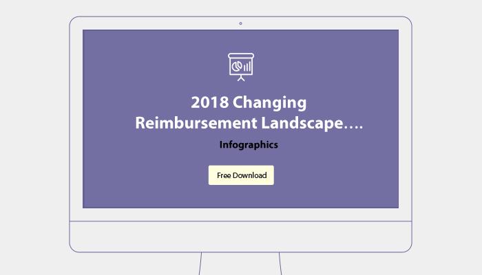 Changing Reimbursement Landscape